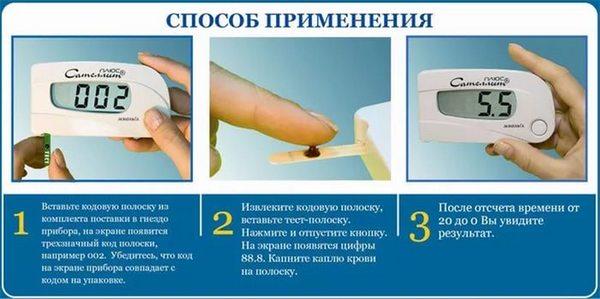 Как правильно измерить сахар в крови в домашних условиях